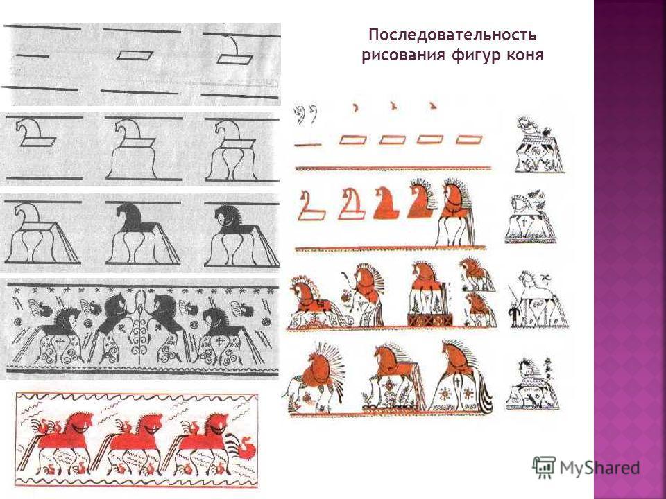Последовательность рисования фигур коня