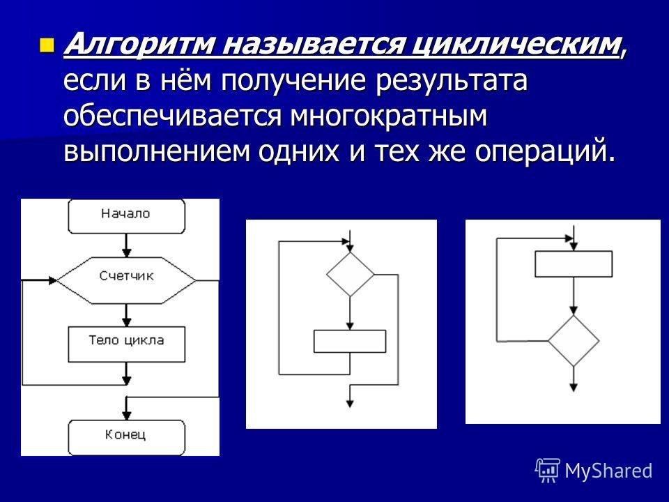 Алгоритм называется циклическим, если в нём получение результата обеспечивается многократным выполнением одних и тех же операций. Алгоритм называется циклическим, если в нём получение результата обеспечивается многократным выполнением одних и тех же