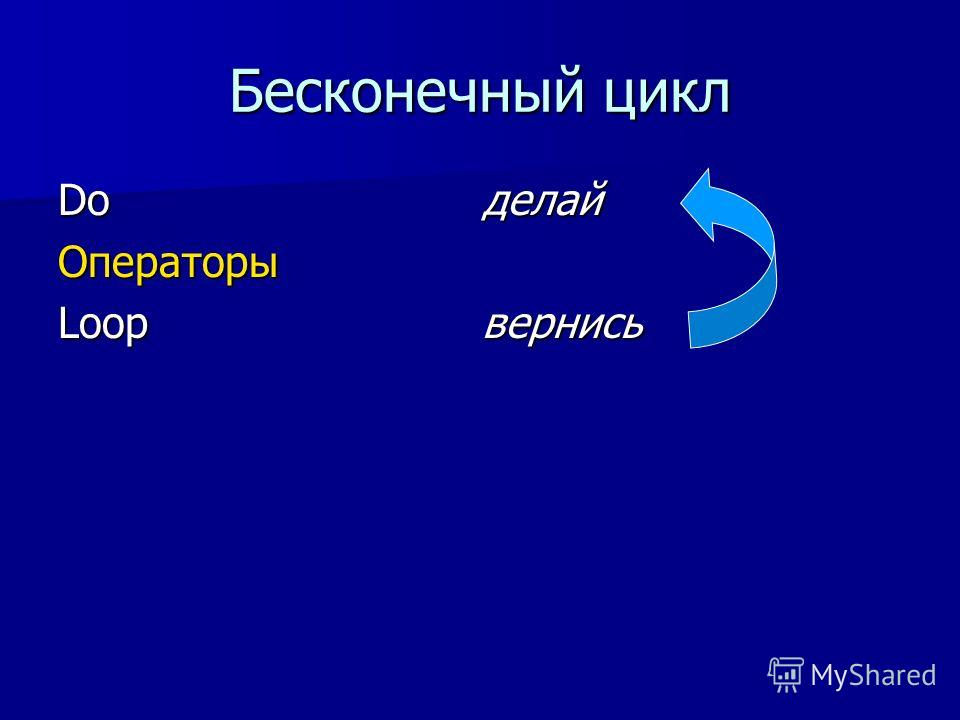 Бесконечный цикл Do делай Операторы Loop вернись