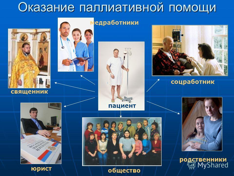 Оказание паллиативной помощи пациент медработники священник соцработник юрист родственники общество