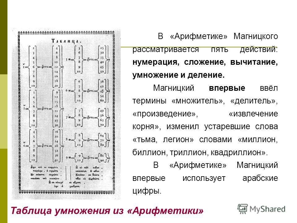 Таблица умножения из «Арифметики» В «Арифметике» Магницкого рассматривается пять действий: нумерация, сложение, вычитание, умножение и деление. Магницкий впервые ввёл термины «множитель», «делитель», «произведение», «извлечение корня», изменил устаре