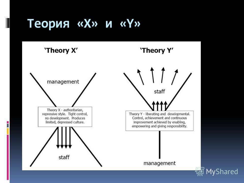 Теория «X» и «Y»