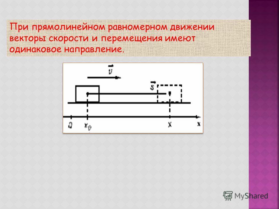 При прямолинейном равномерном движении векторы скорости и перемещения имеют одинаковое направление.