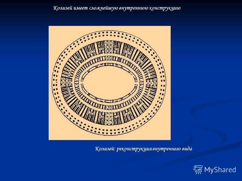 Колизей: реконструкция внутреннего вида Колизей имеет сложнейшую внутреннюю конструкцию