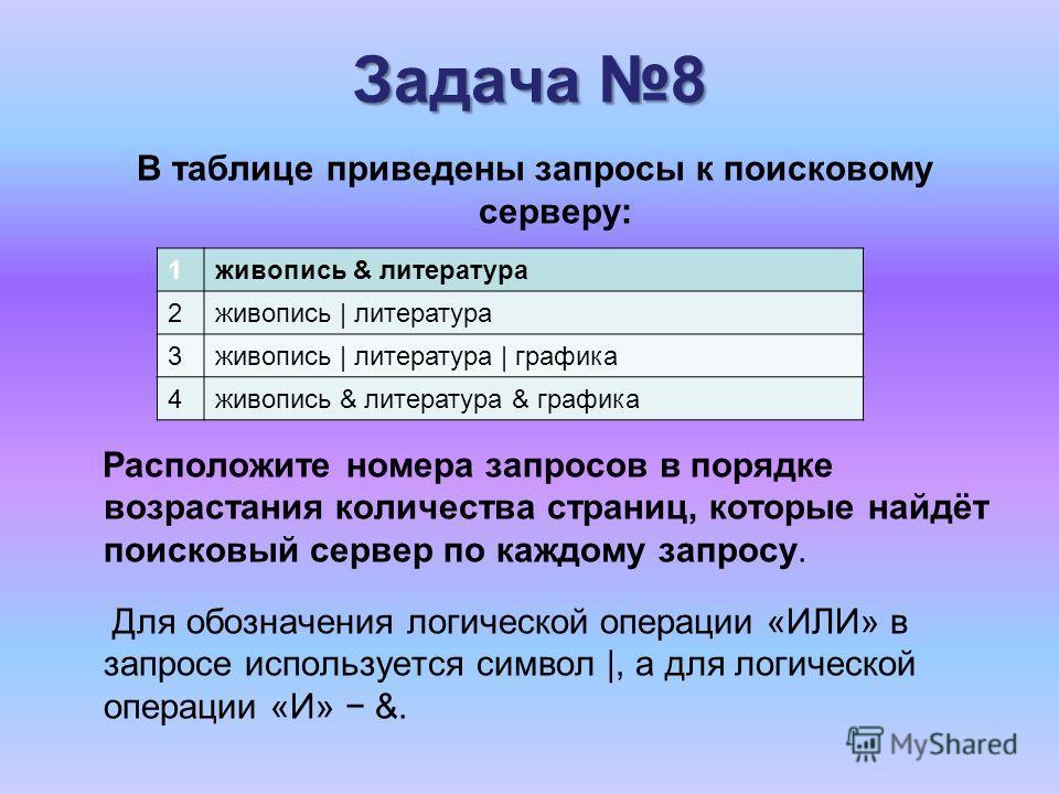 Задача 8 В таблице приведены запросы к поисковому серверу: Расположите номера запросов в порядке возрастания количества страниц, которые найдёт поисковый сервер по каждому запросу. Для обозначения логической операции «ИЛИ» в запросе используется симв
