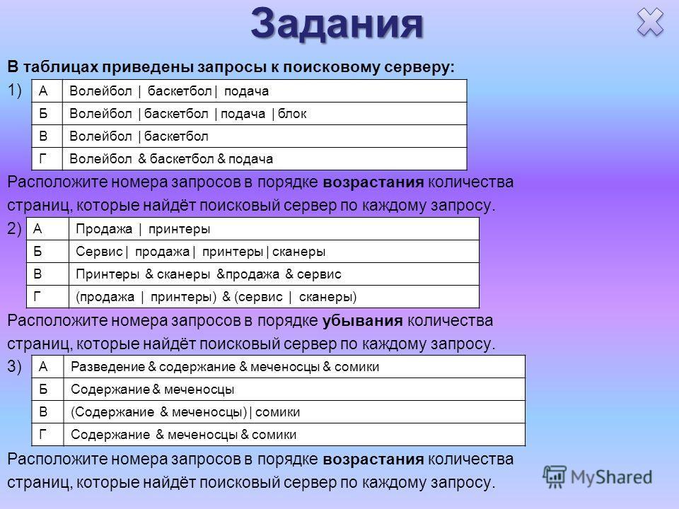 Задания В таблицах приведены запросы к поисковому серверу: 1) Расположите номера запросов в порядке возрастания количества страниц, которые найдёт поисковый сервер по каждому запросу. 2) Расположите номера запросов в порядке убывания количества стран