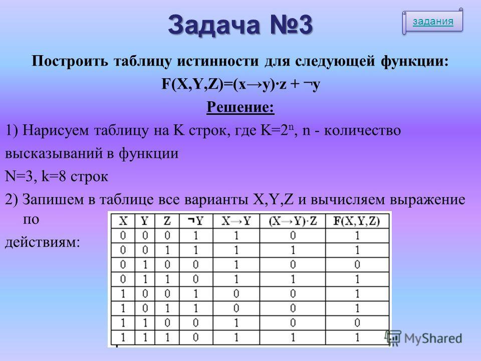Задача 3 Построить таблицу истинности для следующей функции: F(X,Y,Z)=(xy)·z + ¬y Решение: 1) Нарисуем таблицу на K строк, где K=2 n, n - количество высказываний в функции N=3, k=8 строк 2) Запишем в таблице все варианты X,Y,Z и вычисляем выражение п