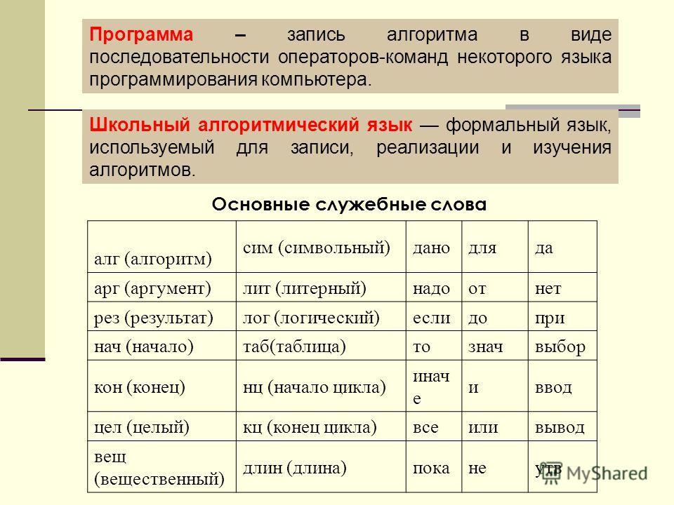 Программа – запись алгоритма в виде последовательности операторов-команд некоторого языка программирования компьютера. Школьный алгоритмический язык формальный язык, используемый для записи, реализации и изучения алгоритмов. Основные служебные слова