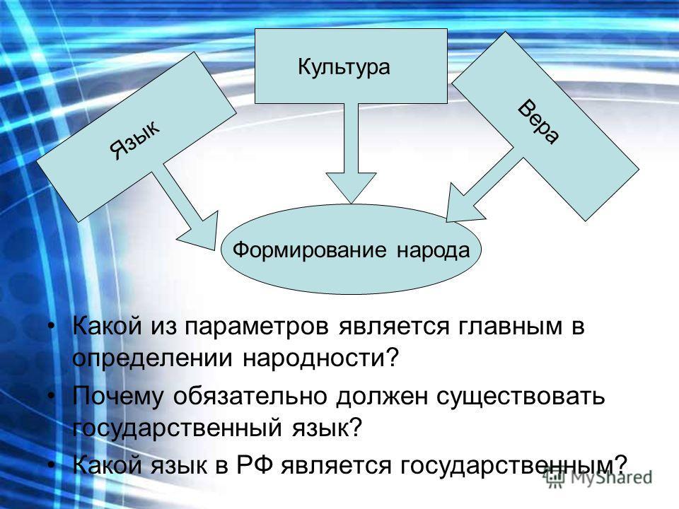 Формирование народа Язык Культура Вера Какой из параметров является главным в определении народности? Почему обязательно должен существовать государственный язык? Какой язык в РФ является государственным?