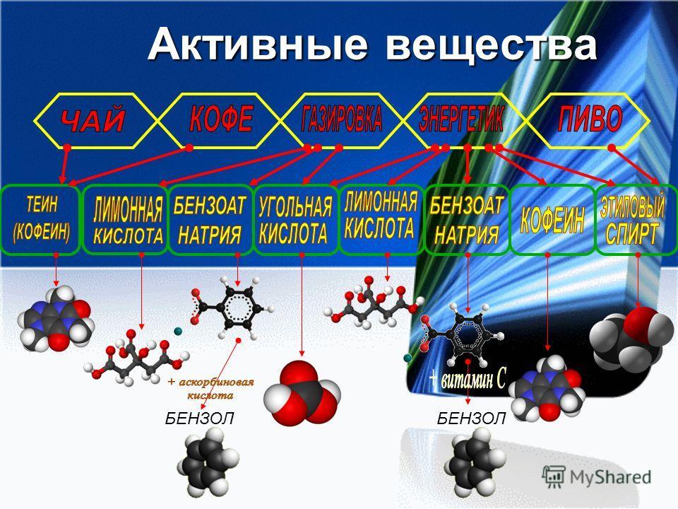 Активные вещества БЕНЗОЛ