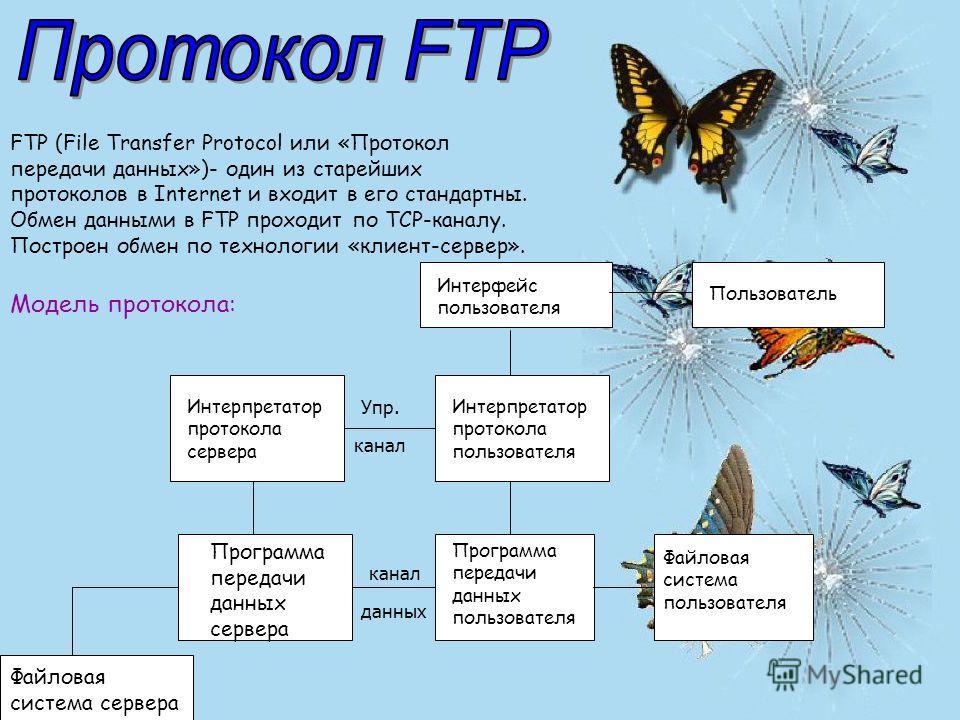 FTP (File Transfer Protocol или «Протокол передачи данных»)- один из старейших протоколов в Internet и входит в его стандартны. Обмен данными в FTP проходит по TCP-каналу. Построен обмен по технологии «клиент-сервер». Файловая система сервера Програм
