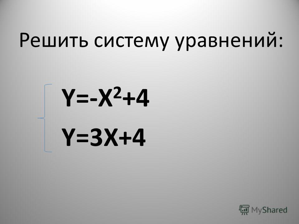 Решить систему уравнений: Y=-X 2 +4 Y=3X+4