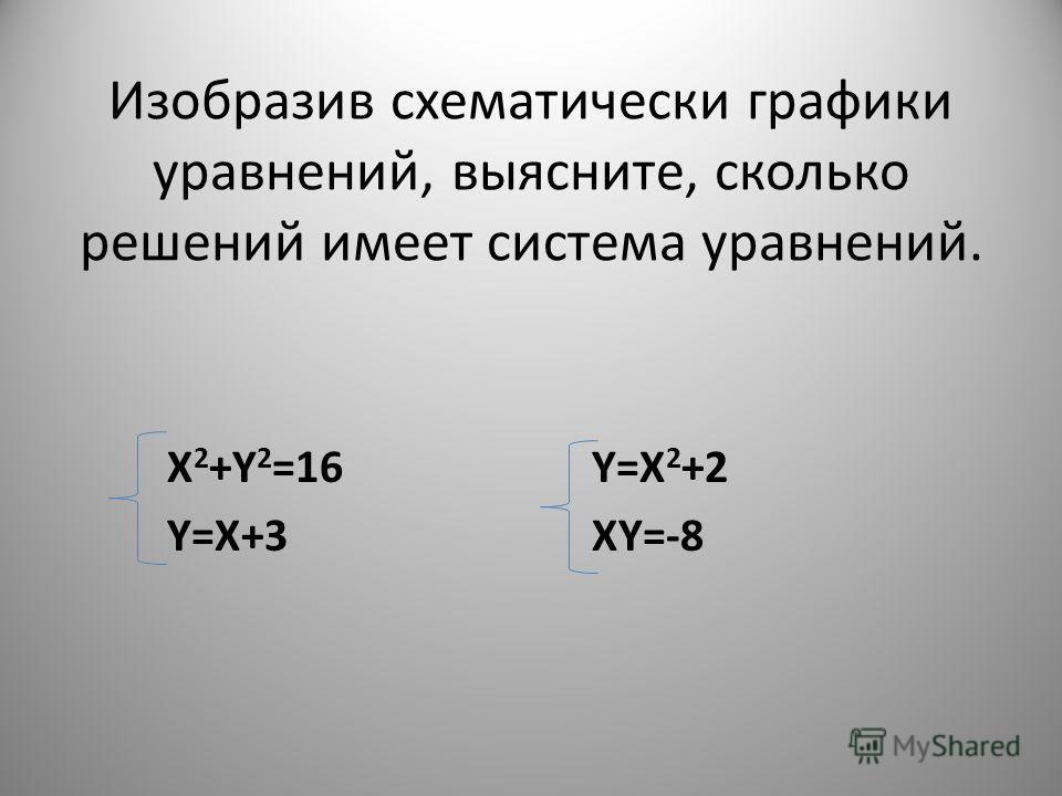 Изобразив схематически графики уравнений, выясните, сколько решений имеет система уравнений. X 2 +Y 2 =16Y=X 2 +2 Y=X+3XY=-8