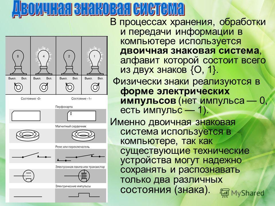 В процессах хранения, обработки и передачи информации в компьютере используется двоичная знаковая система, алфавит которой состоит всего из двух знаков {О, 1}. Физически знаки реализуются в форме электрических импульсов (нет импульса 0, есть импульс