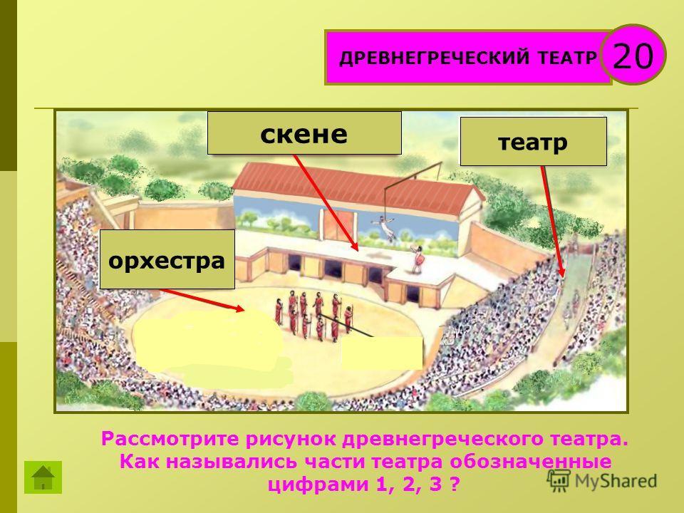 ДРЕВНЕГРЕЧЕСКИЙ ТЕАТР 20 2 1 3 орхестра скене театр Рассмотрите рисунок древнегреческого театра. Как назывались части театра обозначенные цифрами 1, 2, 3 ?