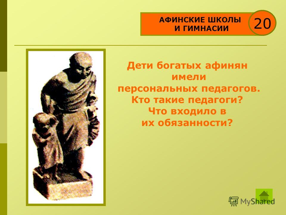 АФИНСКИЕ ШКОЛЫ И ГИМНАСИИ 20 Дети богатых афинян имели персональных педагогов. Кто такие педагоги? Что входило в их обязанности?