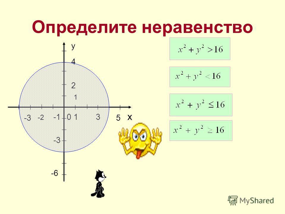 Определите неравенство 0 -6-6 -1 5 31 2 у х -3-3 -2-2 1 -3 4