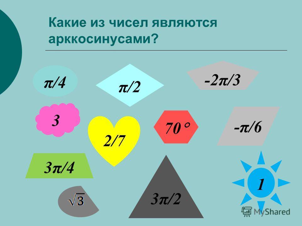 π/4 3 3π/2 2/7 3π/4 π/2 1 70 -π/6 -2π/3 Какие из чисел являются арккосинусами?