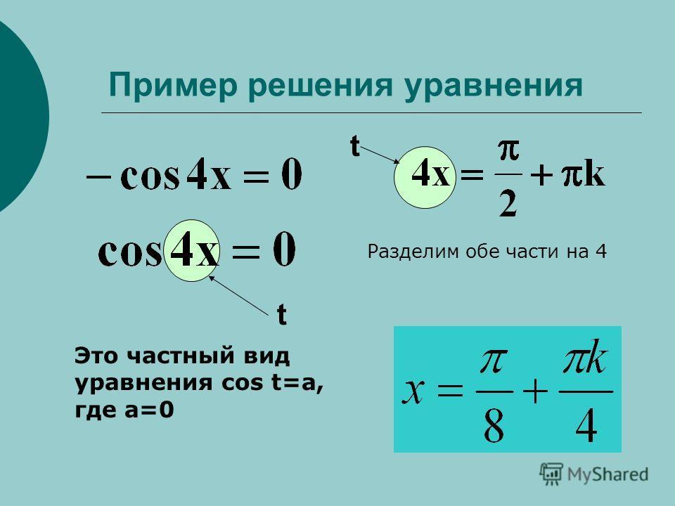 Это частный вид уравнения cos t=a, где a=0 Разделим обе части на 4 t t Пример решения уравнения