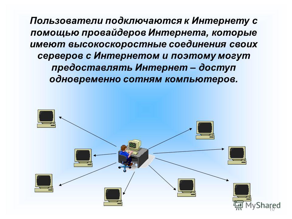10 Пользователи подключаются к Интернету с помощью провайдеров Интернета, которые имеют высокоскоростные соединения своих серверов с Интернетом и поэтому могут предоставлять Интернет – доступ одновременно сотням компьютеров.