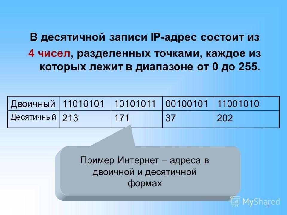 14 В десятичной записи IP-адрес состоит из 4 чисел, разделенных точками, каждое из которых лежит в диапазоне от 0 до 255. Двоичный11010101101010110010010111001010 Десятичный 21317137202 Пример Интернет – адреса в двоичной и десятичной формах