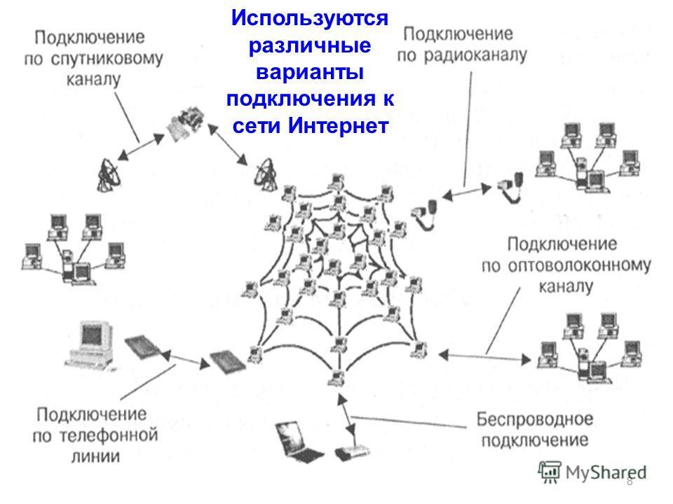 8 Используются различные варианты подключения к сети Интернет