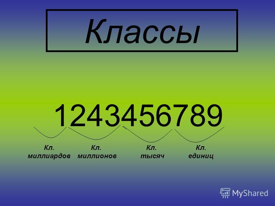 Классы 1243456789 Кл. единиц Кл. тысяч Кл. миллионов Кл. миллиардов