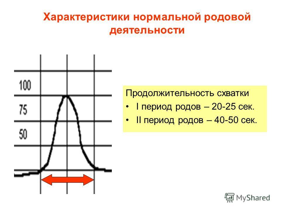 Характеристики нормальной родовой деятельности Продолжительность схватки I период родов – 20-25 сек. II период родов – 40-50 сек.