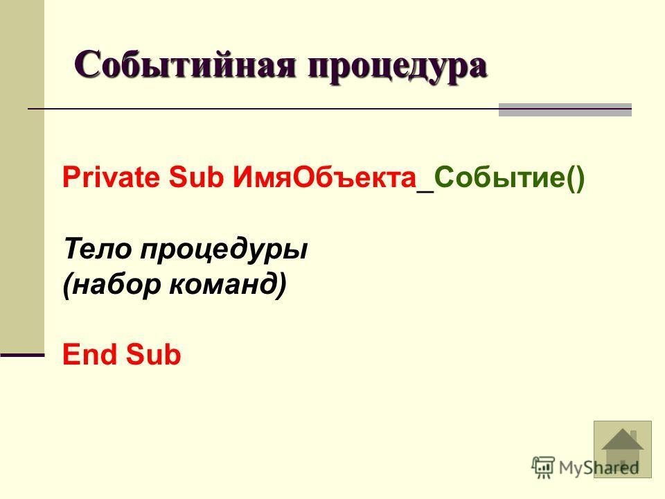 Событийная процедура Private Sub ИмяОбъекта_Событие() Тело процедуры (набор команд) End Sub