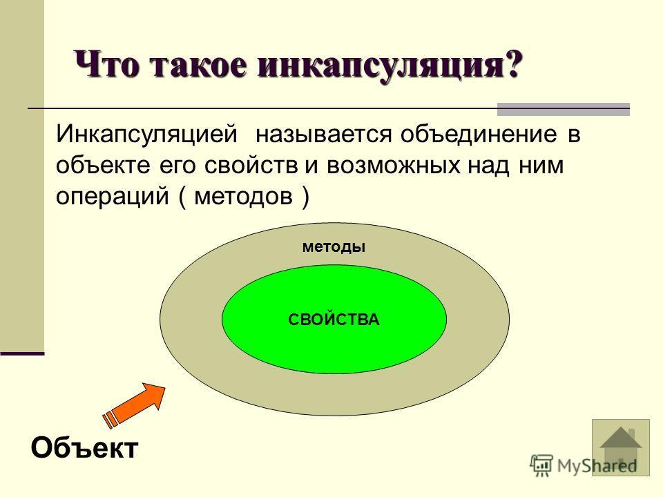 Что такое инкапсуляция? Инкапсуляцией называется объединение в объекте его свойств и возможных над ним операций ( методов ) СВОЙСТВА методы Объект