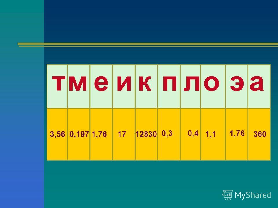 3,56 т м 0,197 еикплоэа 1,761712830 0,30,4 1,1 1,76 360
