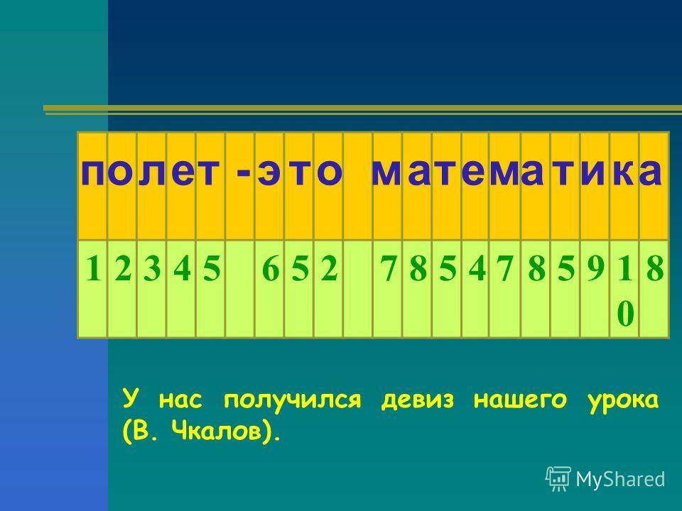 У нас получился девиз нашего урока (В. Чкалов). 12345652785478591010 8 полеттттэ-оммаааеик