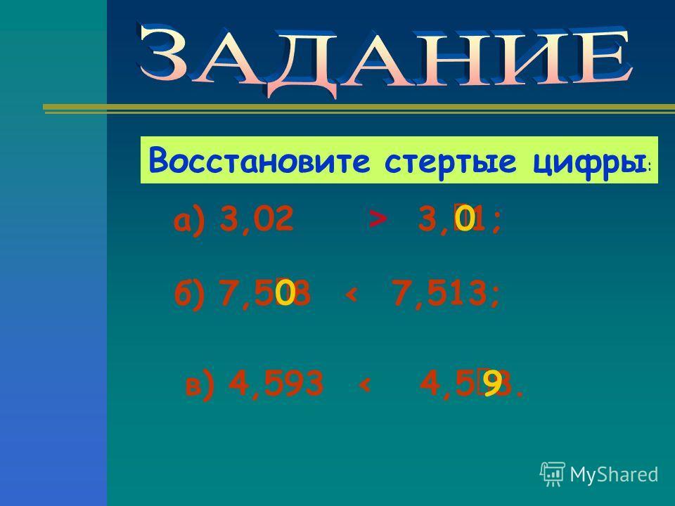 Восстановите стертые цифры : а) 3,02 > 3,1; б) 7,58 < 7,513; в) 4,593 < 4,58. 0 0 9