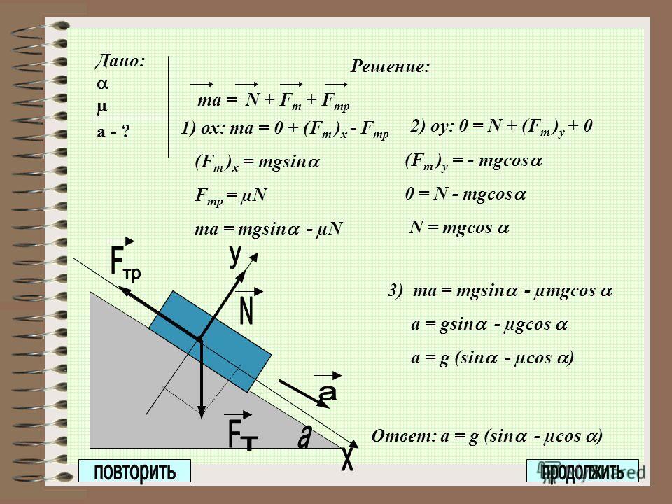 Дано: µ а - ? 1) ох: ma = 0 + (F т ) х - F тр (F т ) х = mgsin F тр = µN ma = mgsin - µN 2) оy: 0 = N + (F т ) y + 0 (F т ) y = - mgcos 0 = N - mgcos N = mgcos 3) ma = mgsin - µmgcos a = gsin - µgcos a = g (sin - µcos ) Ответ: a = g (sin - µcos ) Реш