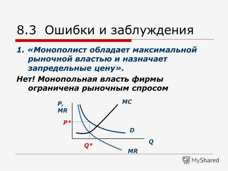 8.3 Ошибки и заблуждения 1. «Монополист обладает максимальной рыночной властью и назначает запредельные цену». Нет! Монопольная власть фирмы ограничена рыночным спросом МС D MR P, MR Q Q* P*