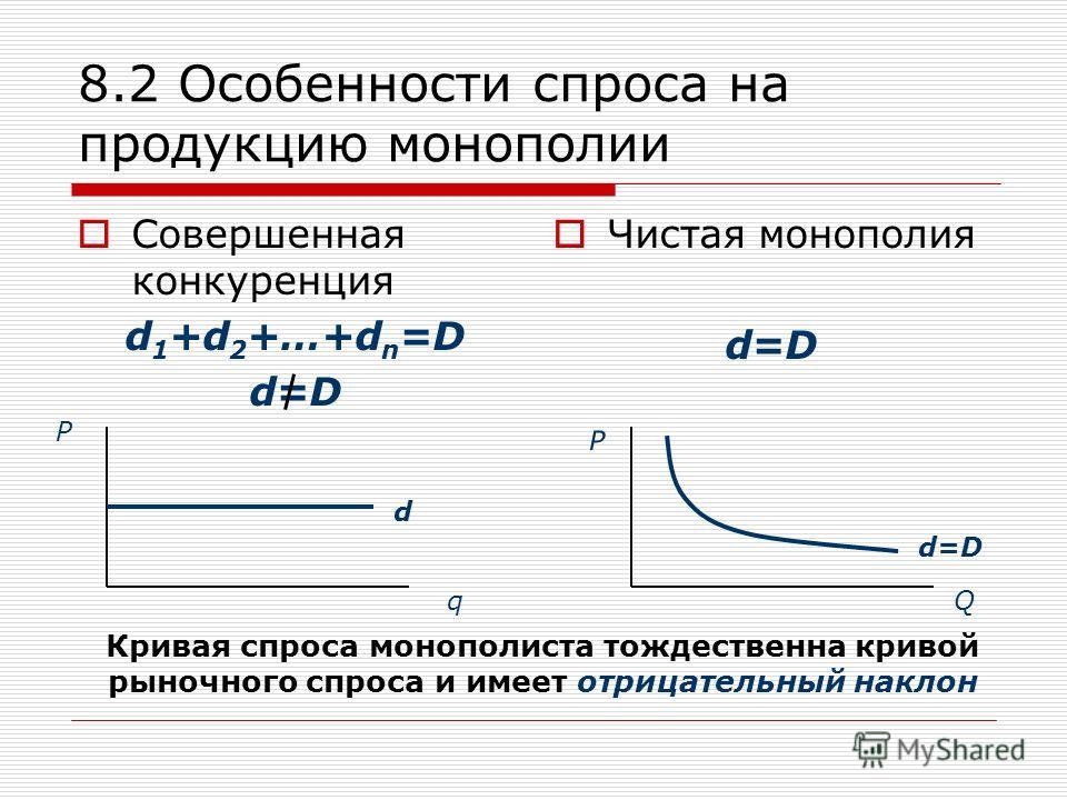 8.2 Особенности спроса на продукцию монополии Совершенная конкуренция d 1 +d 2 +…+d n =D d=D Чистая монополия d=D P P qQ d Кривая спроса монополиста тождественна кривой рыночного спроса и имеет отрицательный наклон