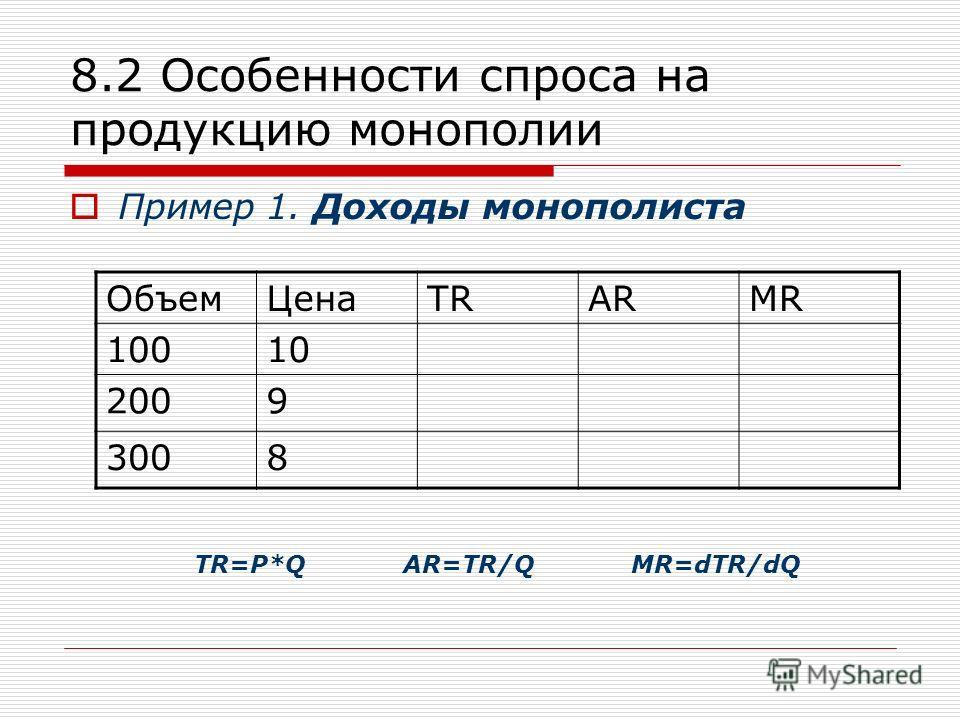 8.2 Особенности спроса на продукцию монополии Пример 1. Доходы монополиста ОбъемЦенаTRARMR 10010 2009 3008 TR=P*Q AR=TR/Q MR=dTR/dQ