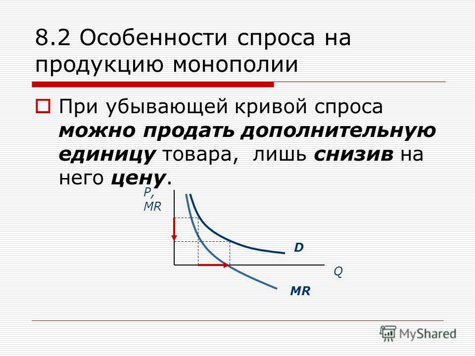 8.2 Особенности спроса на продукцию монополии При убывающей кривой спроса можно продать дополнительную единицу товара, лишь снизив на него цену. D MR P, MR Q