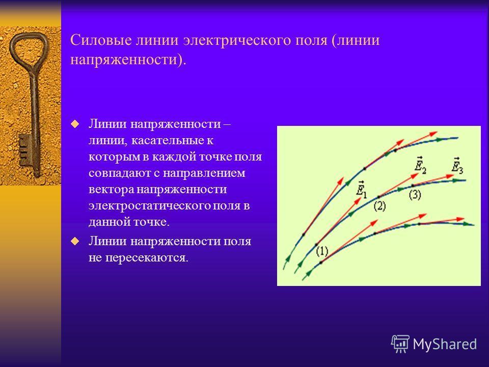 Силовые линии электрического поля (линии напряженности). Линии напряженности – линии, касательные к которым в каждой точке поля совпадают с направлением вектора напряженности электростатического поля в данной точке. Линии напряженности поля не пересе