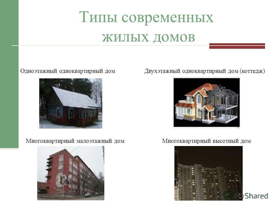 Типы современных жилых домов Одноэтажный одноквартирный домДвухэтажный одноквартирный дом (коттедж) Многоквартирный малоэтажный домМногоквартирный высотный дом