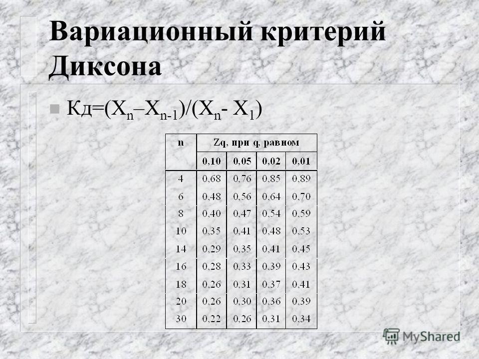 Вариационный критерий Диксона n Кд=(Х n –Х n-1 )/(Х n - Х 1 )