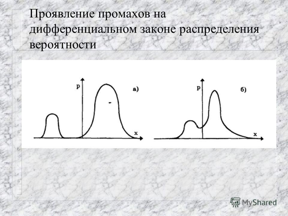 Проявление промахов на дифференциальном законе распределения вероятности
