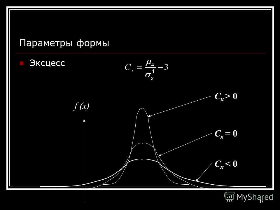 17 Параметры формы Эксцесс C x > 0 C x = 0 C x < 0 f (x)