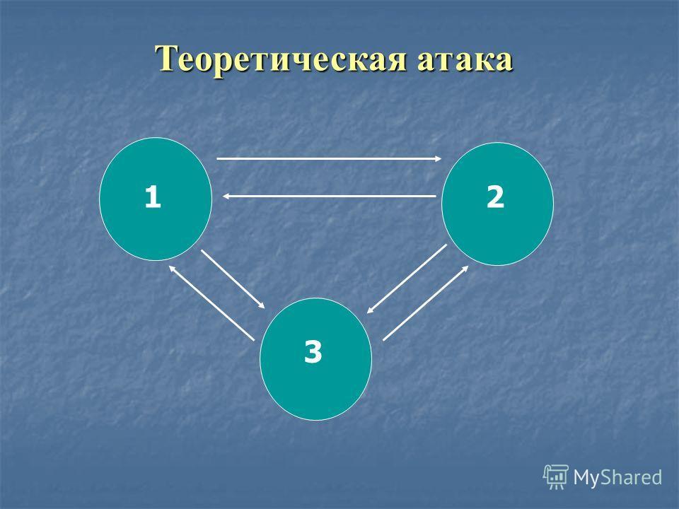 Теоретическая атака 12 3