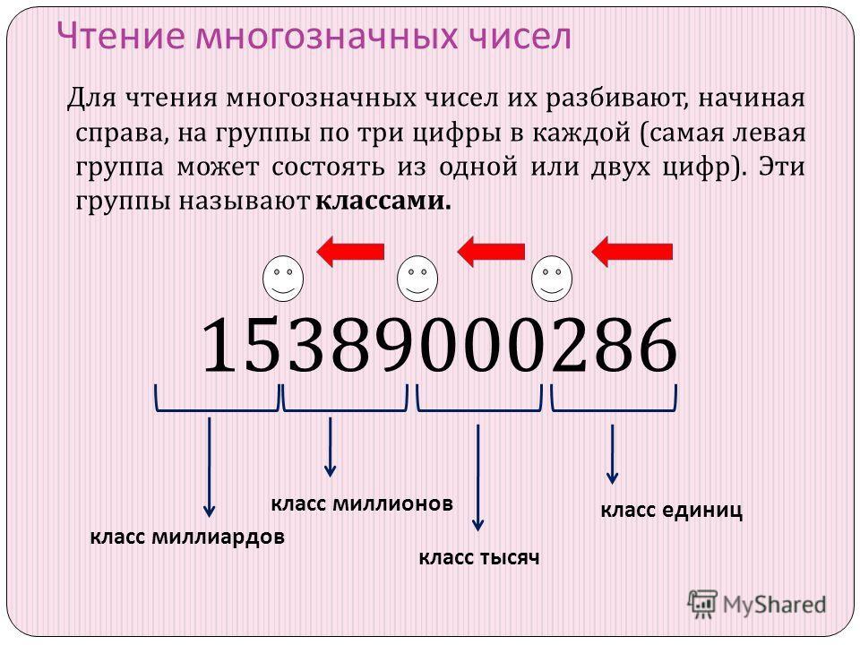 Чтение многозначных чисел Для чтения многозначных чисел их разбивают, начиная справа, на группы по три цифры в каждой ( самая левая группа может состоять из одной или двух цифр ). Эти группы называют классами. 15389000286 класс единиц класс тысяч кла