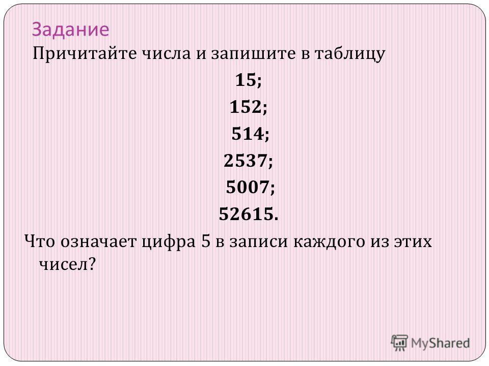 Задание Причитайте числа и запишите в таблицу 15; 152; 514; 2537; 5007; 52615. Что означает цифра 5 в записи каждого из этих чисел ?