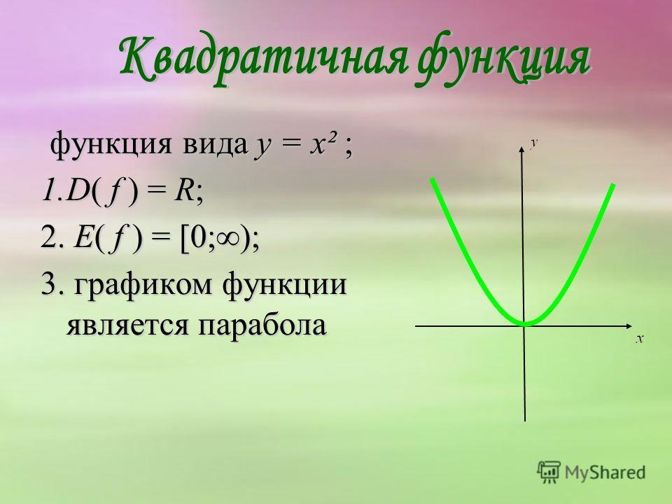 функция вида y = x² ; функция вида y = x² ; 1.D( f ) = R; 2. E( f ) = [0;); 3. графиком функции является парабола