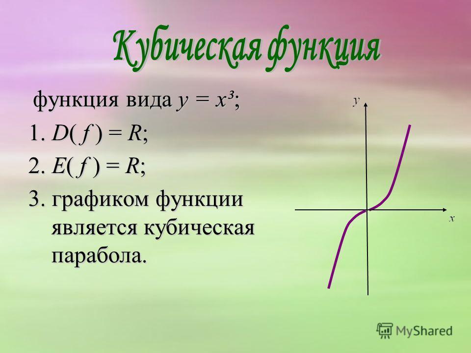функция вида y = x³; функция вида y = x³; 1. D( f ) = R; 2. E( f ) = R; 3. графиком функции является кубическая парабола.