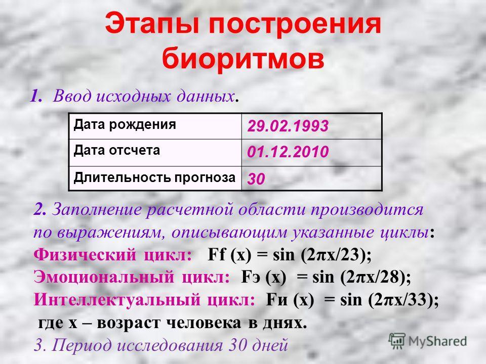 Этапы построения биоритмов 1. Ввод исходных данных. Дата рождения 29.02.1993 Дата отсчета 01.12.2010 Длительность прогноза 3030 2. Заполнение расчетной области производится по выражениям, описывающим указанные циклы: Физический цикл: Ff (х) = sin (2π