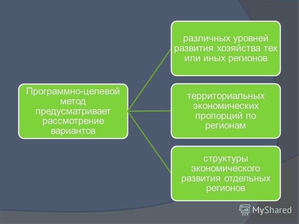 Программно-целевой метод предусматривает рассмотрение вариантов различных уровней развития хозяйства тех или иных регионов территориальных экономических пропорций по регионам структуры экономического развития отдельных регионов